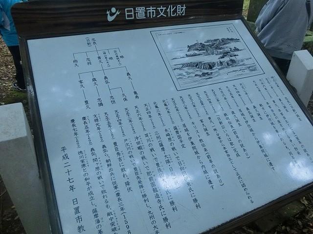 戦国島津家の家系図があります。