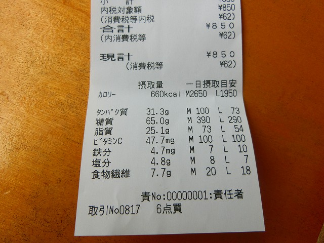 レシートには食べたカロリーや栄養が表示。