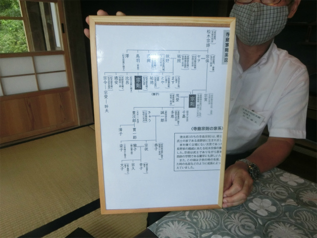 ガイドの方が寺島宗則の系図で説明されました。