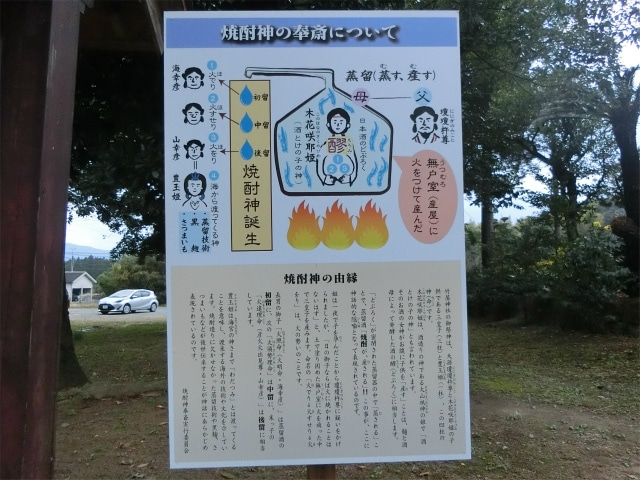 竹屋神社に焼酎神が誕生しました。
