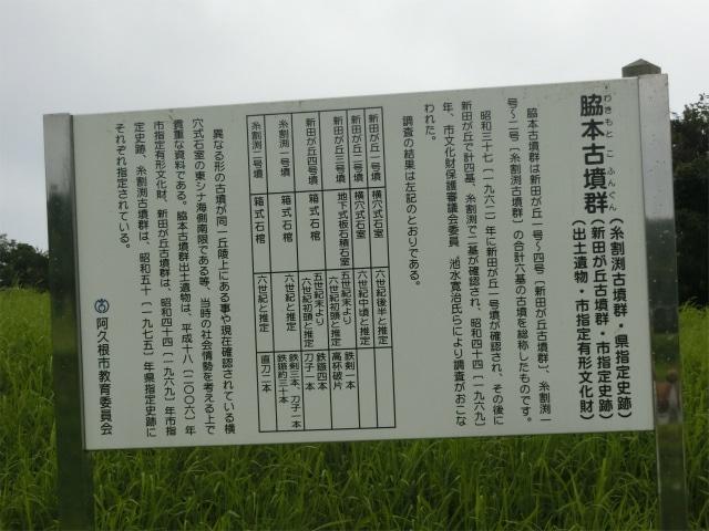 脇本古墳群の詳しい解説板がありました。